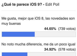 Resultados de la encuesta de iOS 9