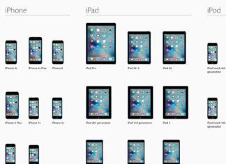 Dispositivos iOS compatibles con iOS 9