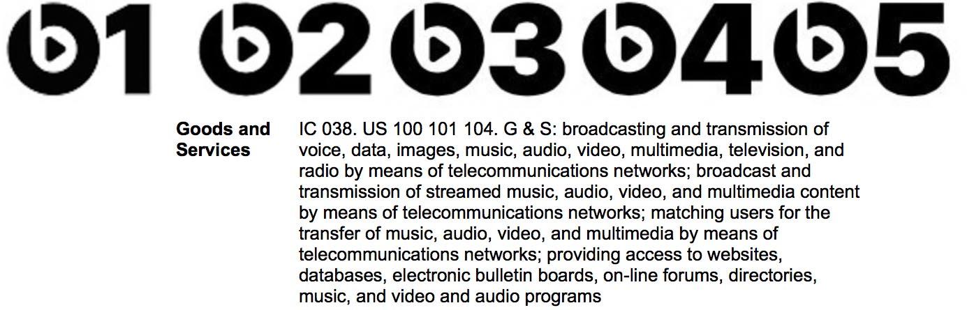Registro de marcas de radio de Beats