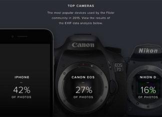El iPhone es la cámara más popular en Flickr