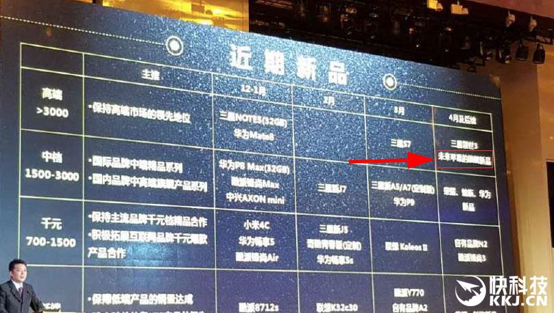 Mención del nuevo modelo de iPhone