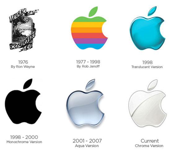 Evolución de los logos de Apple