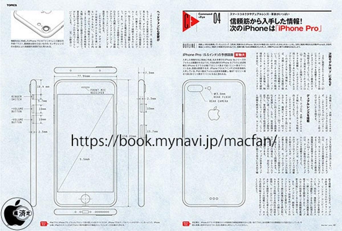 Esquema del supuesto iPhone 7 Plus