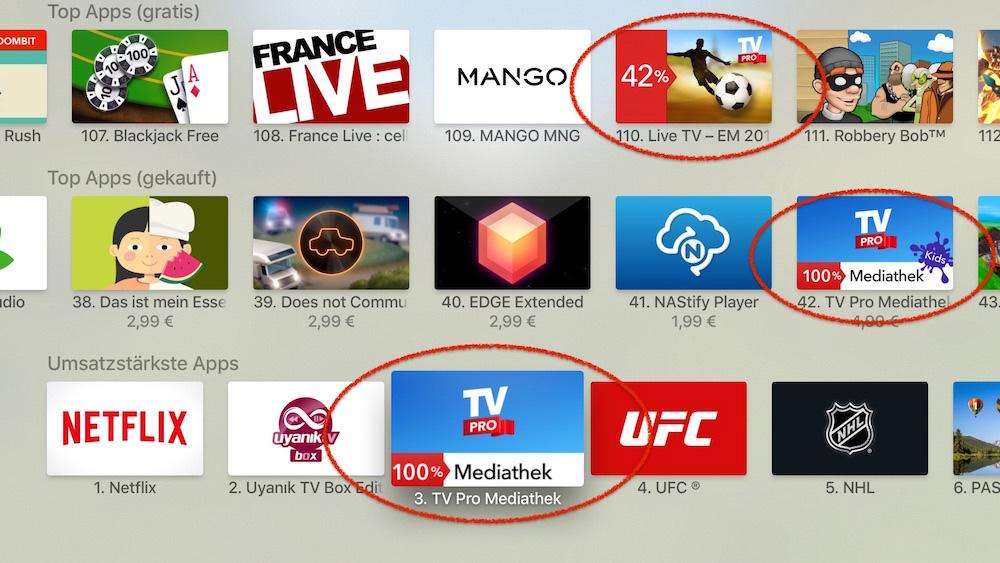 Ranking de Apps en la App Store del Apple TV