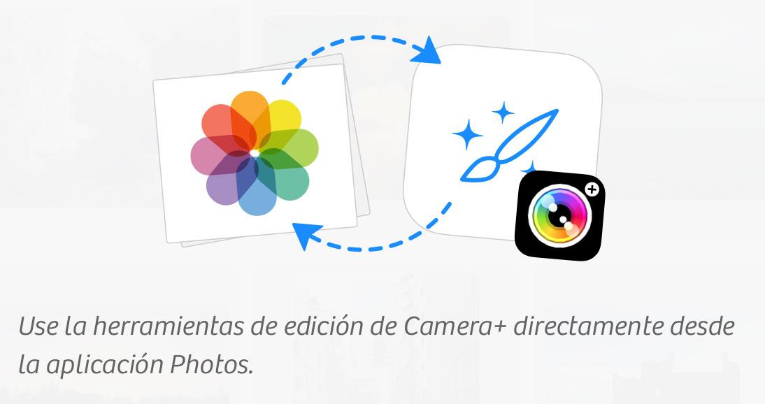 Extensión de importación de fotos de Camera+