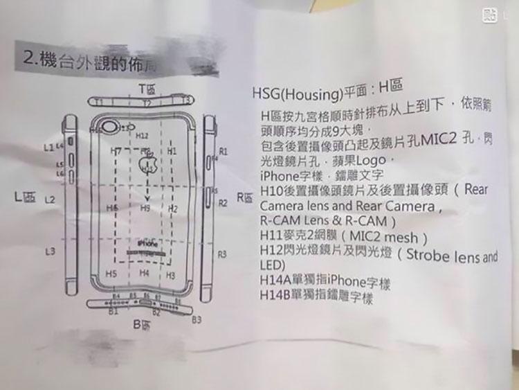 Esquema en chino del supuesto iPhone 7