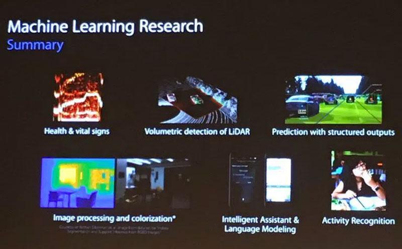 Campos de estudio en Inteligencia Artificial