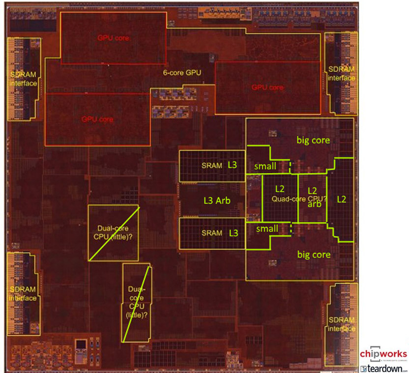 CPU A10 visión a rayos X