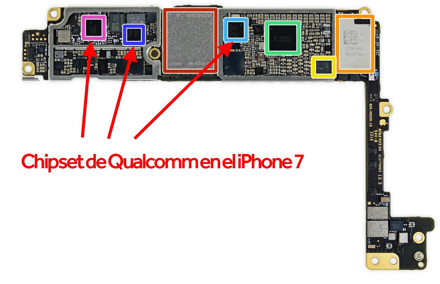 Chips de Qualcomm™ en el iPhone 7