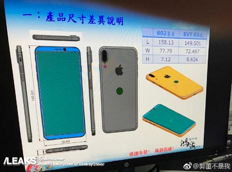 Supuesto esquema de un iPhone 8