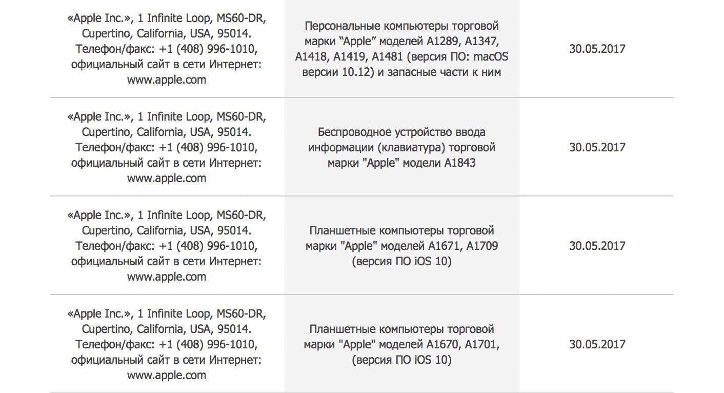 Tabla de nuevos registros de productos no presentados por Apple