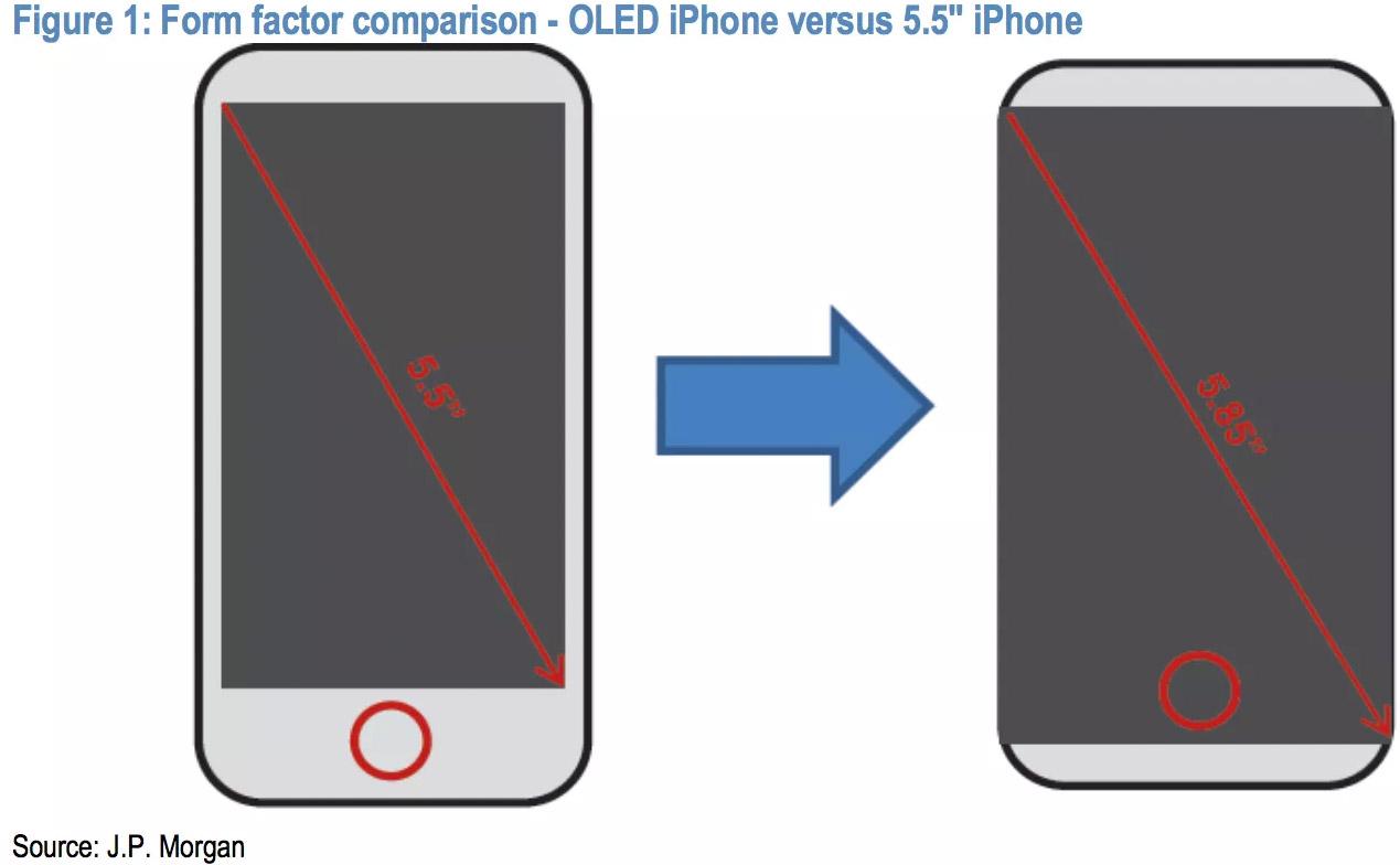 iPhone ocho todo pantalla