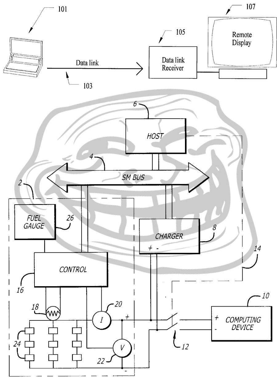 Patentes de un troll de patentes
