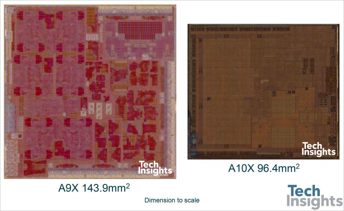 Comparación de tamaño del A10X con el A9X