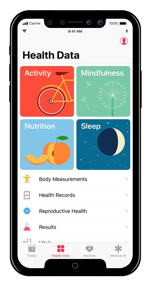 iPhone 8 simétrico con un entrante en la pantalla tanto arriba como abajo