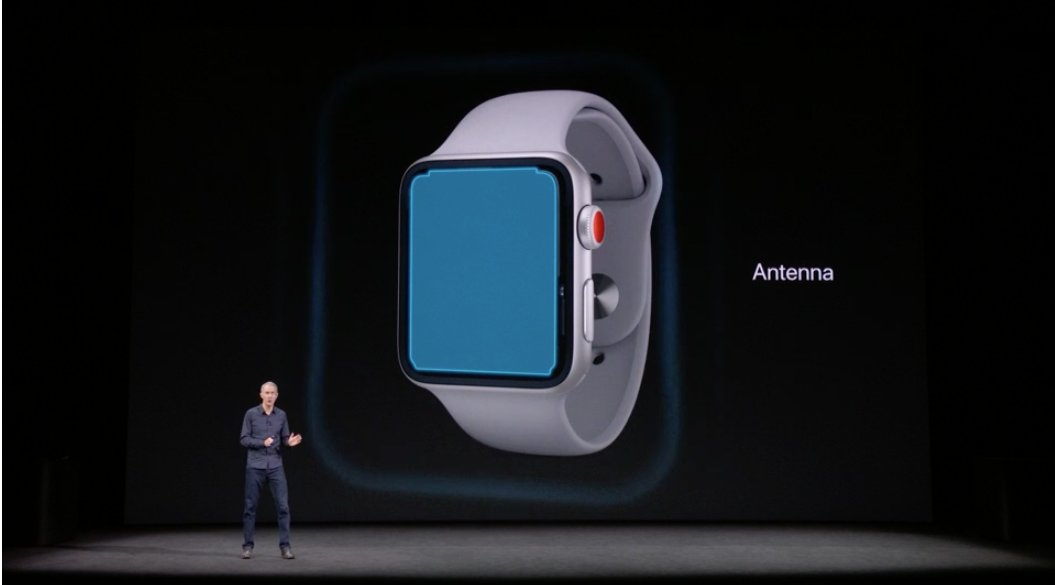 La monitor hace de antena en el Apple™ Watch series 3