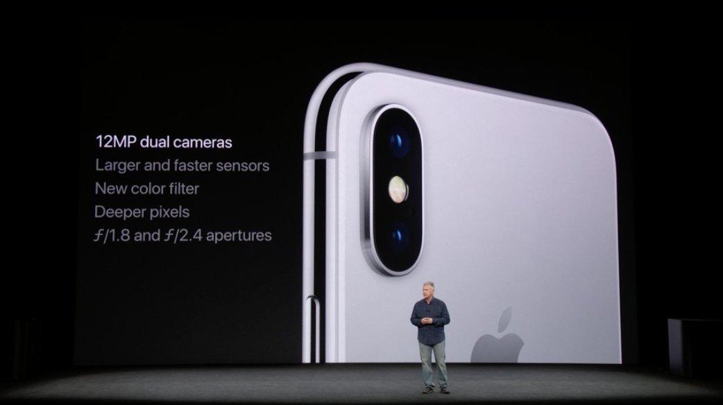 Características de la cámara