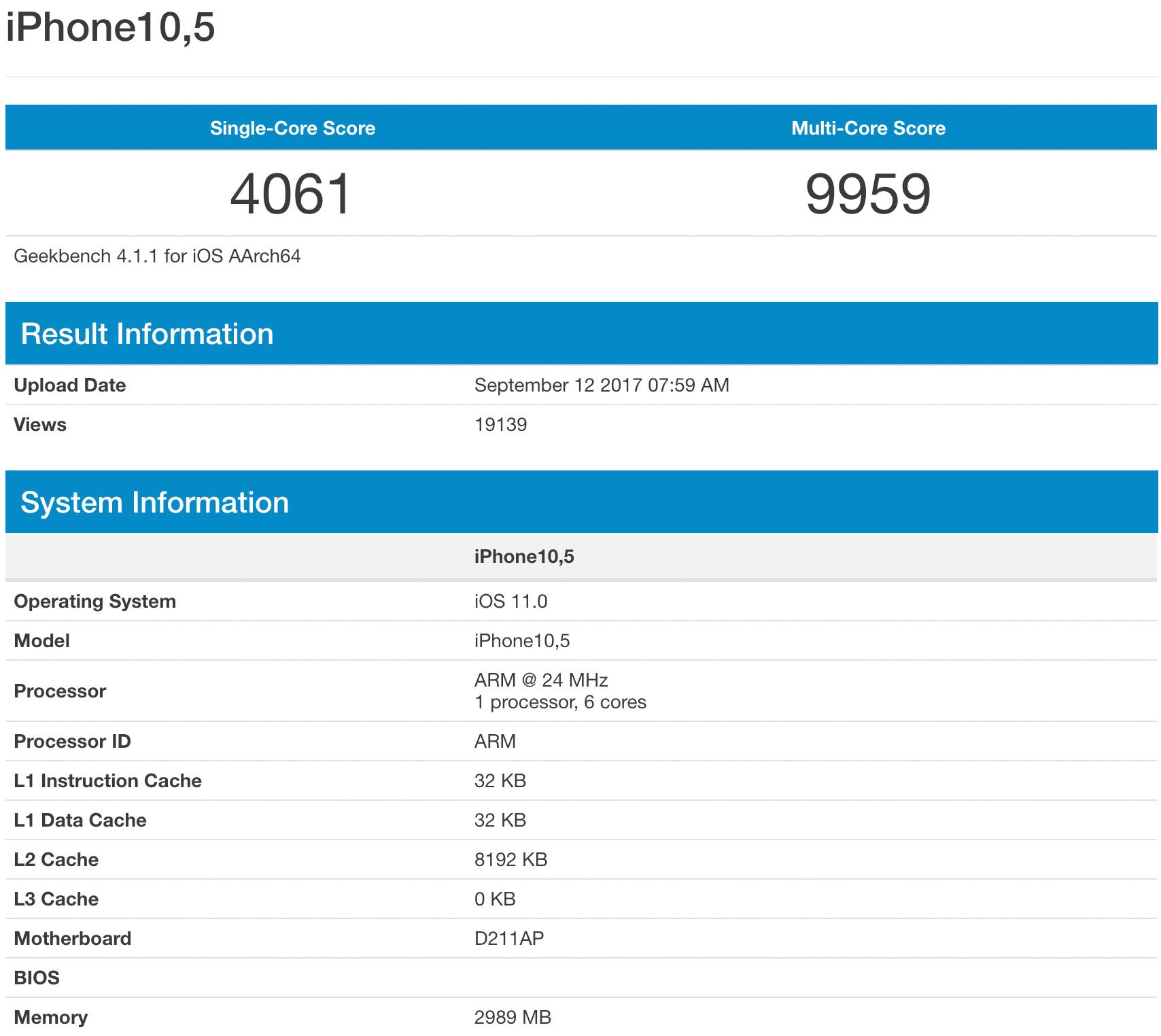 Resultados de pruebas de Geekbench para el iPhone X