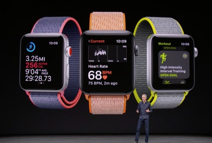 Nuevas correas para el Apple Watch series 3