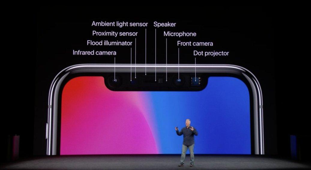Todos los sensores frontales del iPhone X