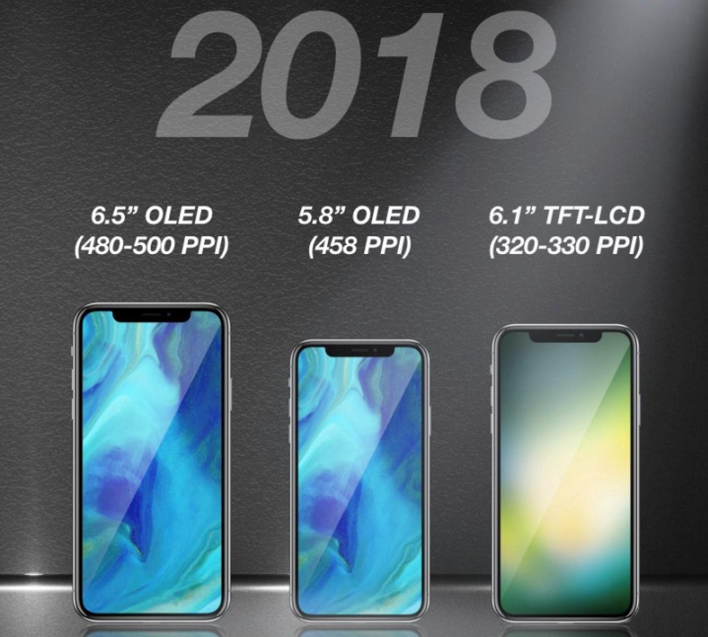Tres nuevos modelos de iPhone X para el 2018 (Vía: KGI Securities)