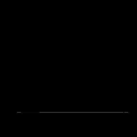 Grupos de iPhone 6S separados por rendimiento de su CPU, con iOS 11.2