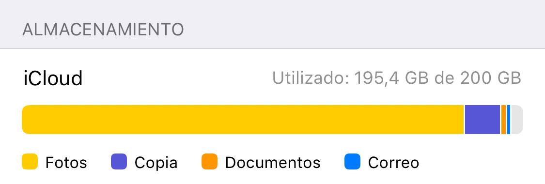 Casi todo el almacenamiento de iCloud lleno