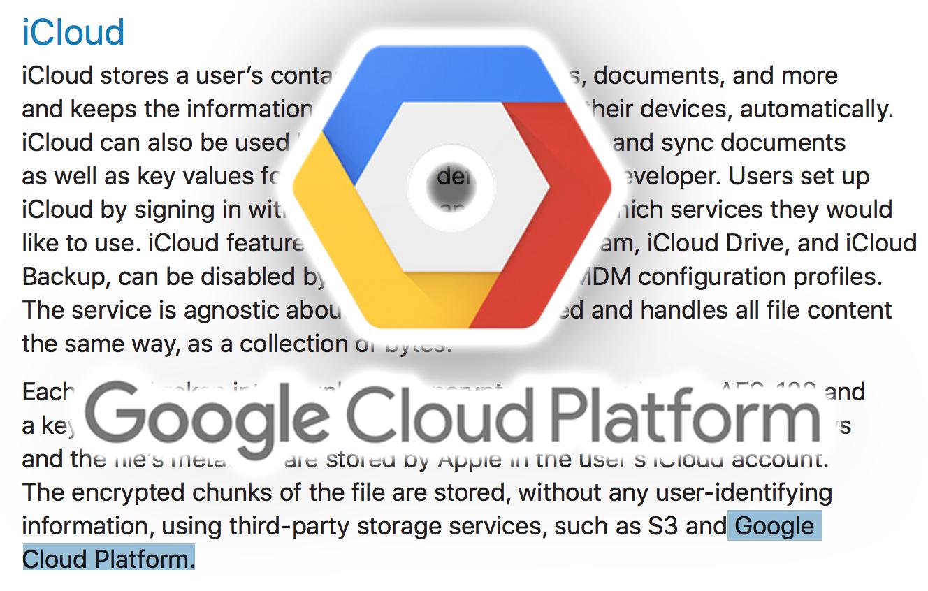 Apple usando servidores de Google para iCloud