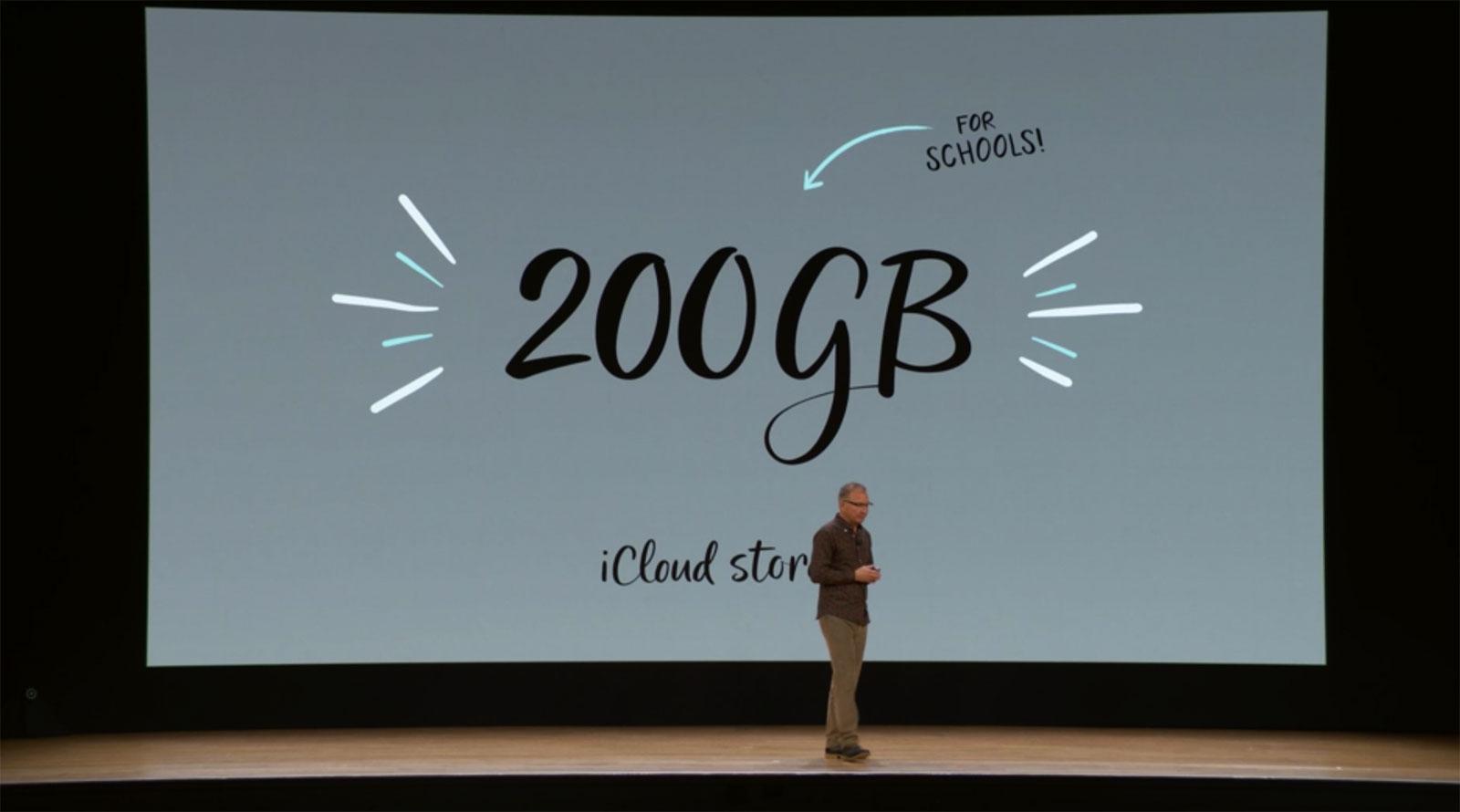 200 GB gratis en iCloud
