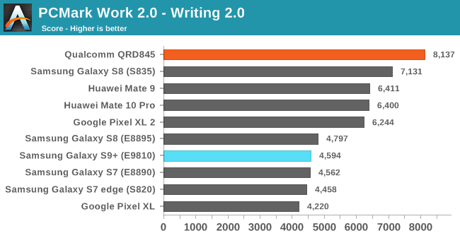 Prueba comparativa del rendimiento de la CPU