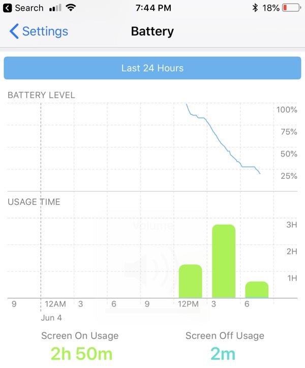 Información de batería mejorada en iOS 12