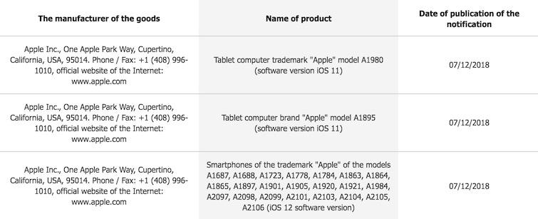 Nuevos registros de iPad en la Unión Económica Euroasiática.