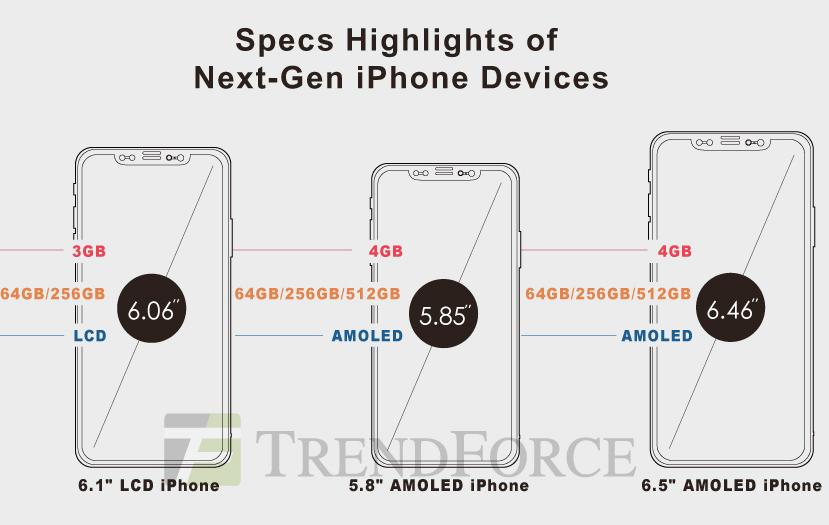 Tres nuevos hipotéticos modelos de iPhone