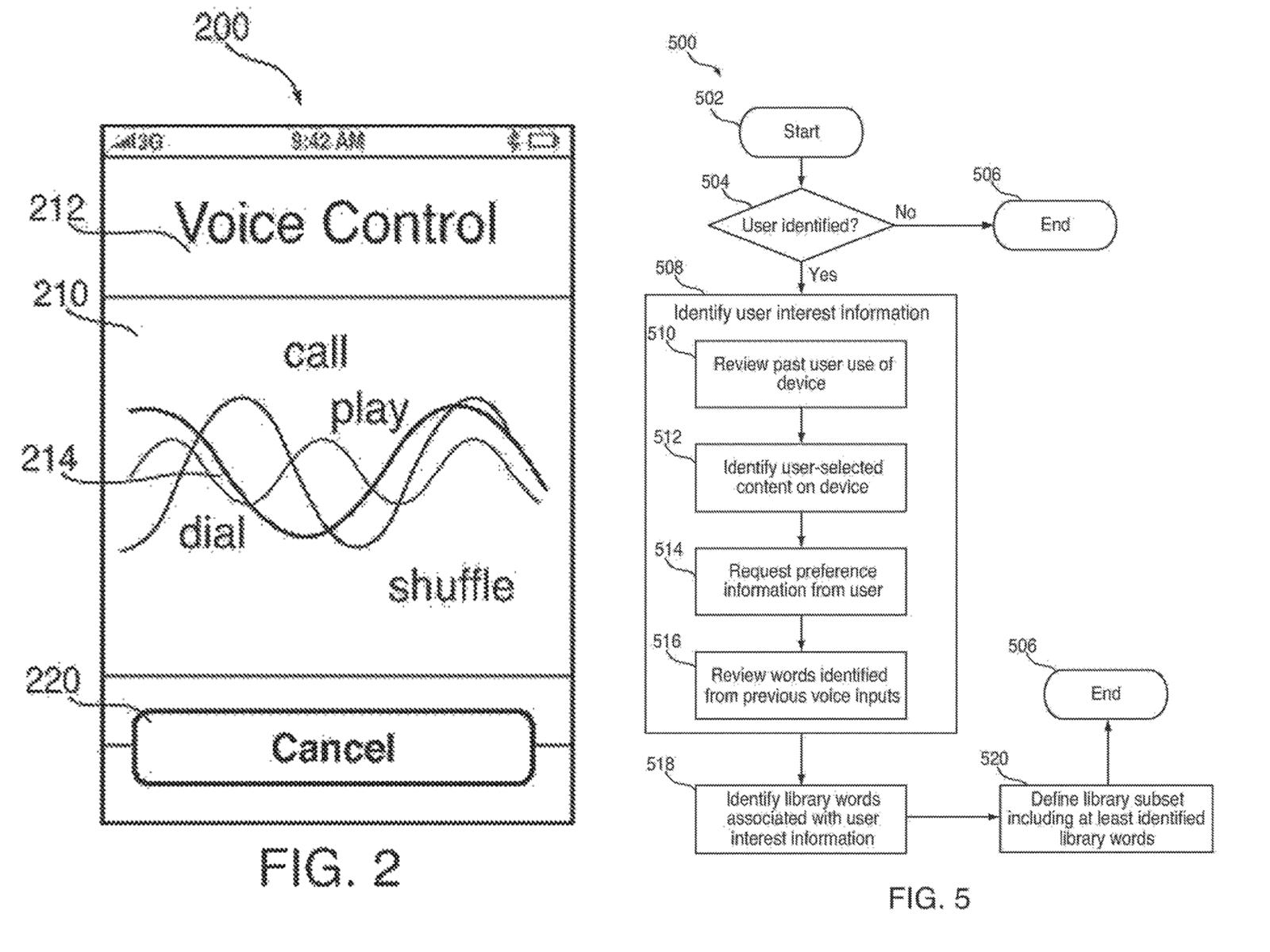 Patente de reconocimiento de usuario por su voz