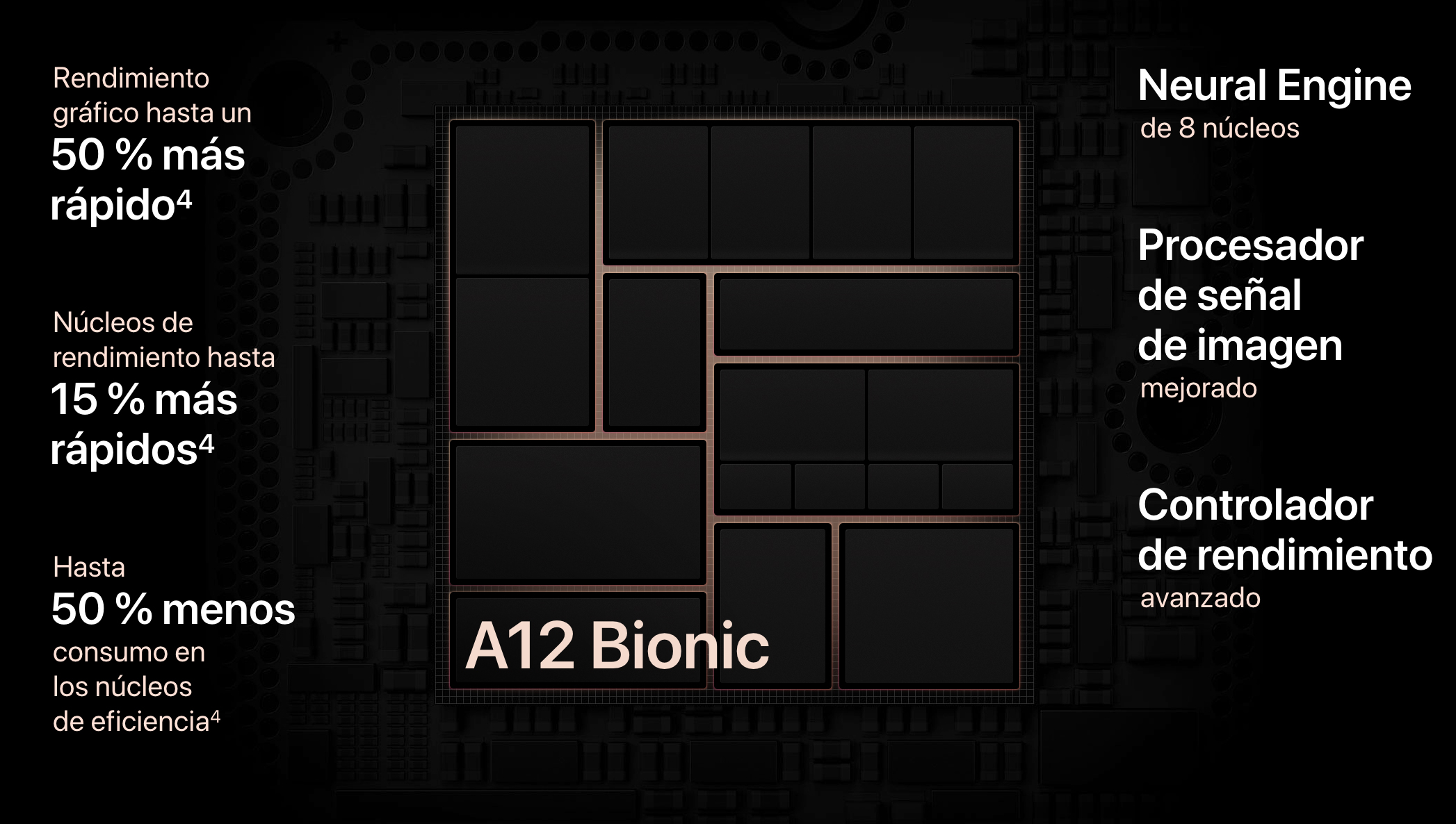 Mejoras del procesador A12 Bionic