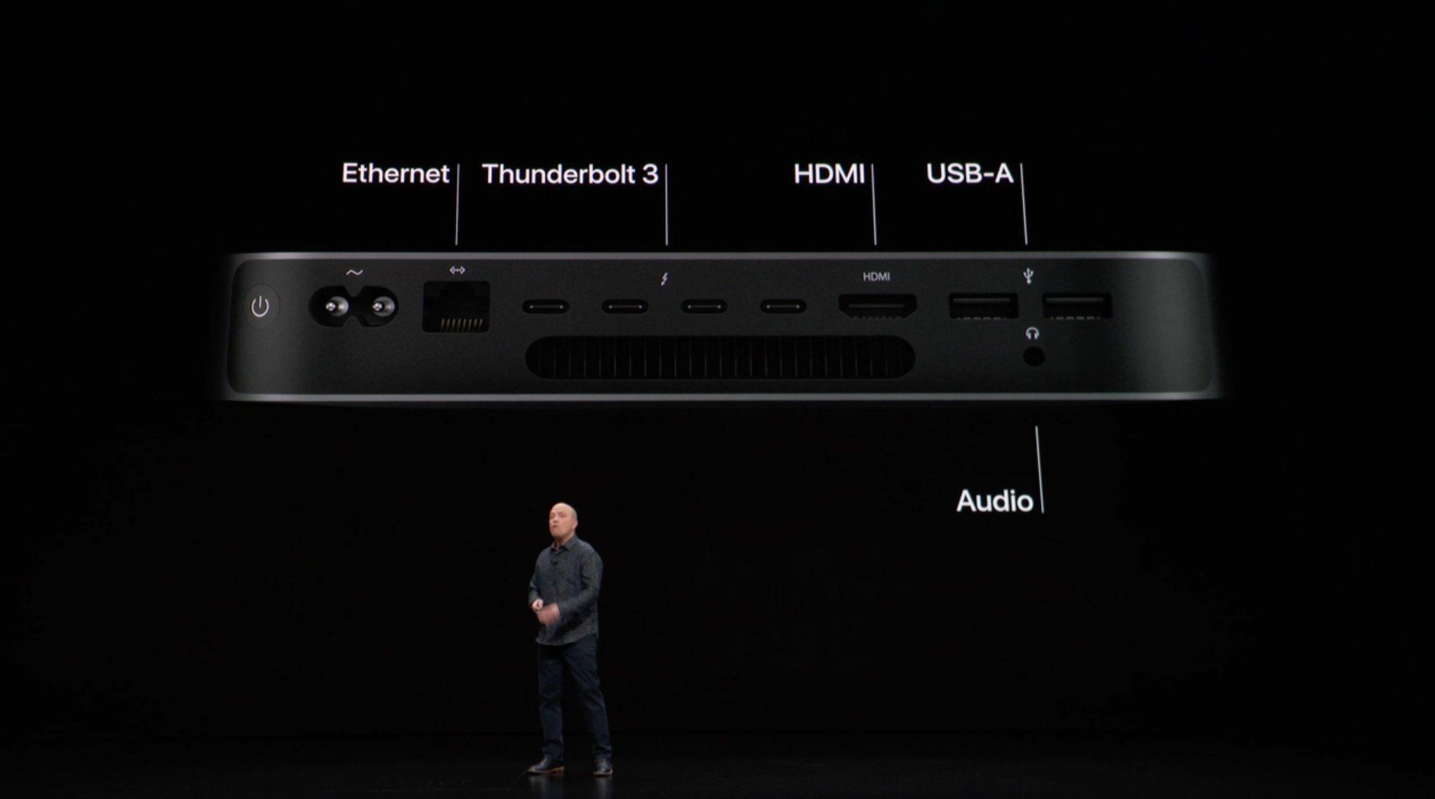 Puertos traseros del nuevo Mac mini