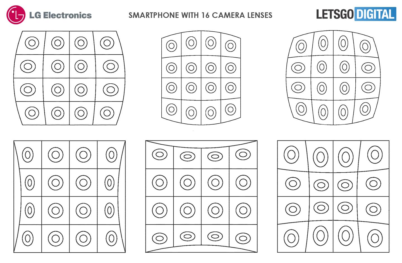 Patente con un sistema de 16 cámaras