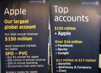Carteles de United Airlines