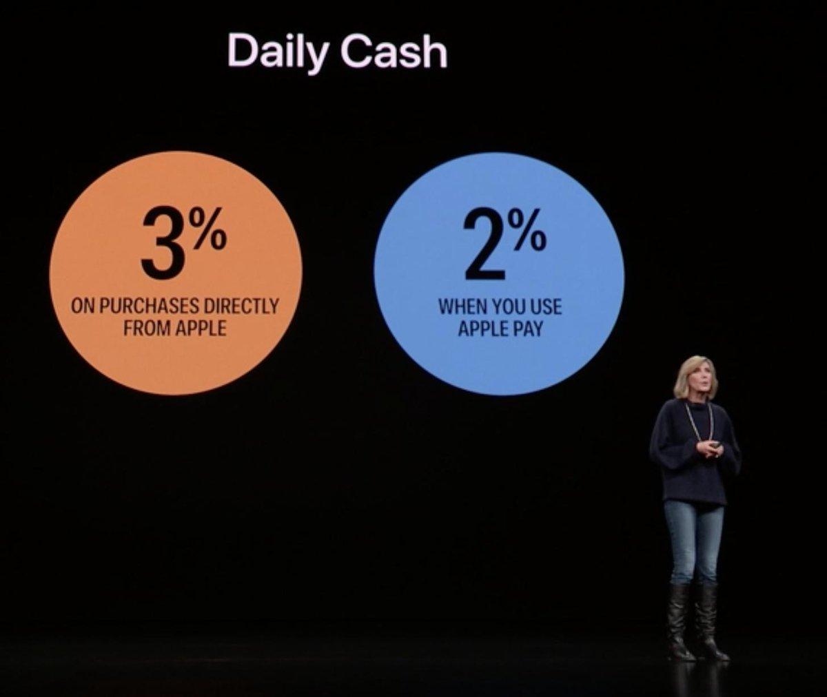 Dinero que devuelve la tarjeta de crédito de Apple