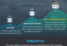 Uso de la GPU de VideoProc
