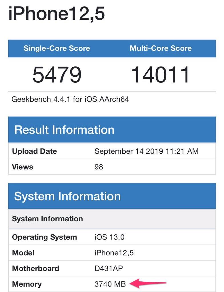 Cantidad de RAM del iPhone 11 Pro Max