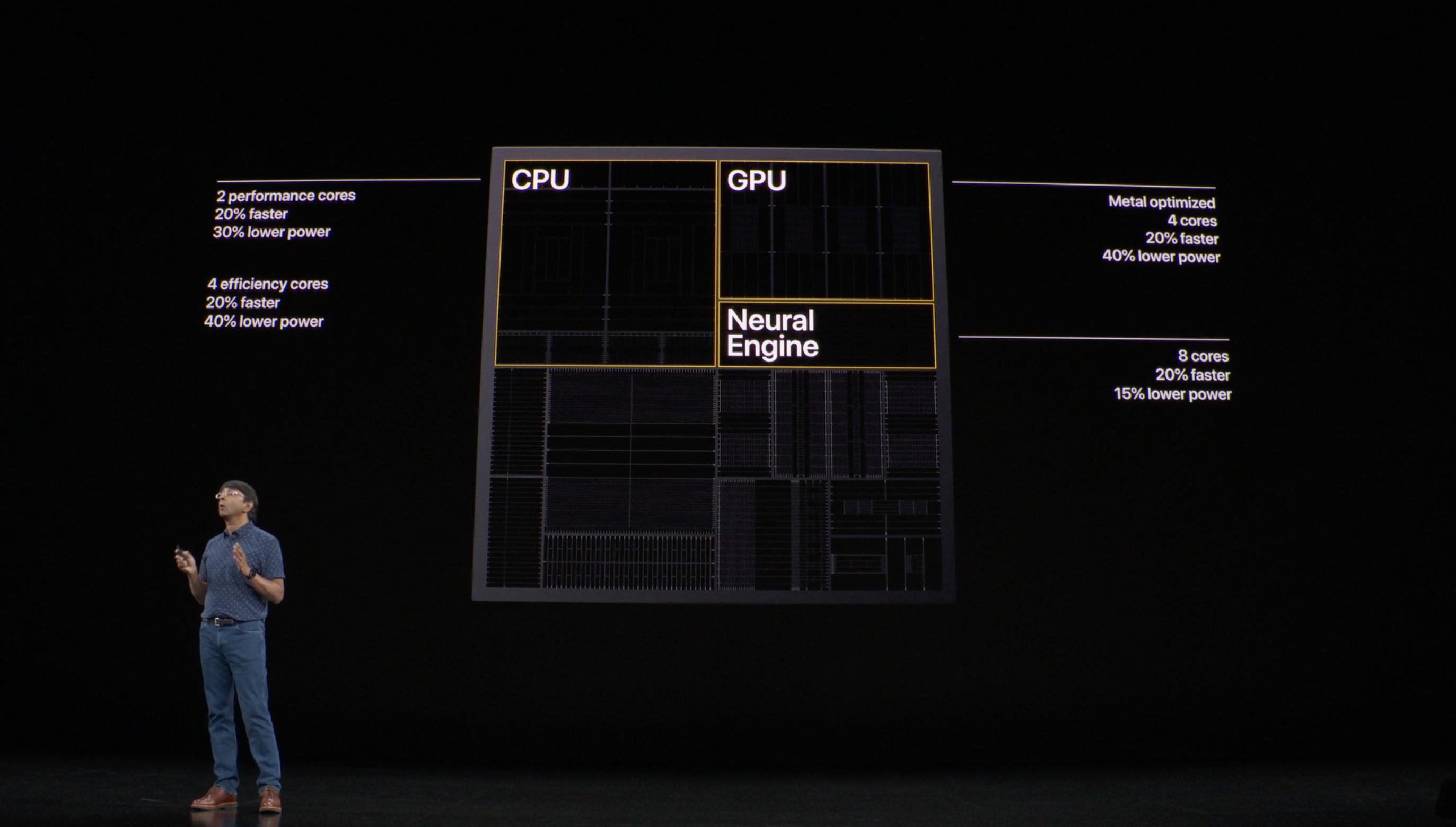 Keynote Septiembre 2019: CPU A13