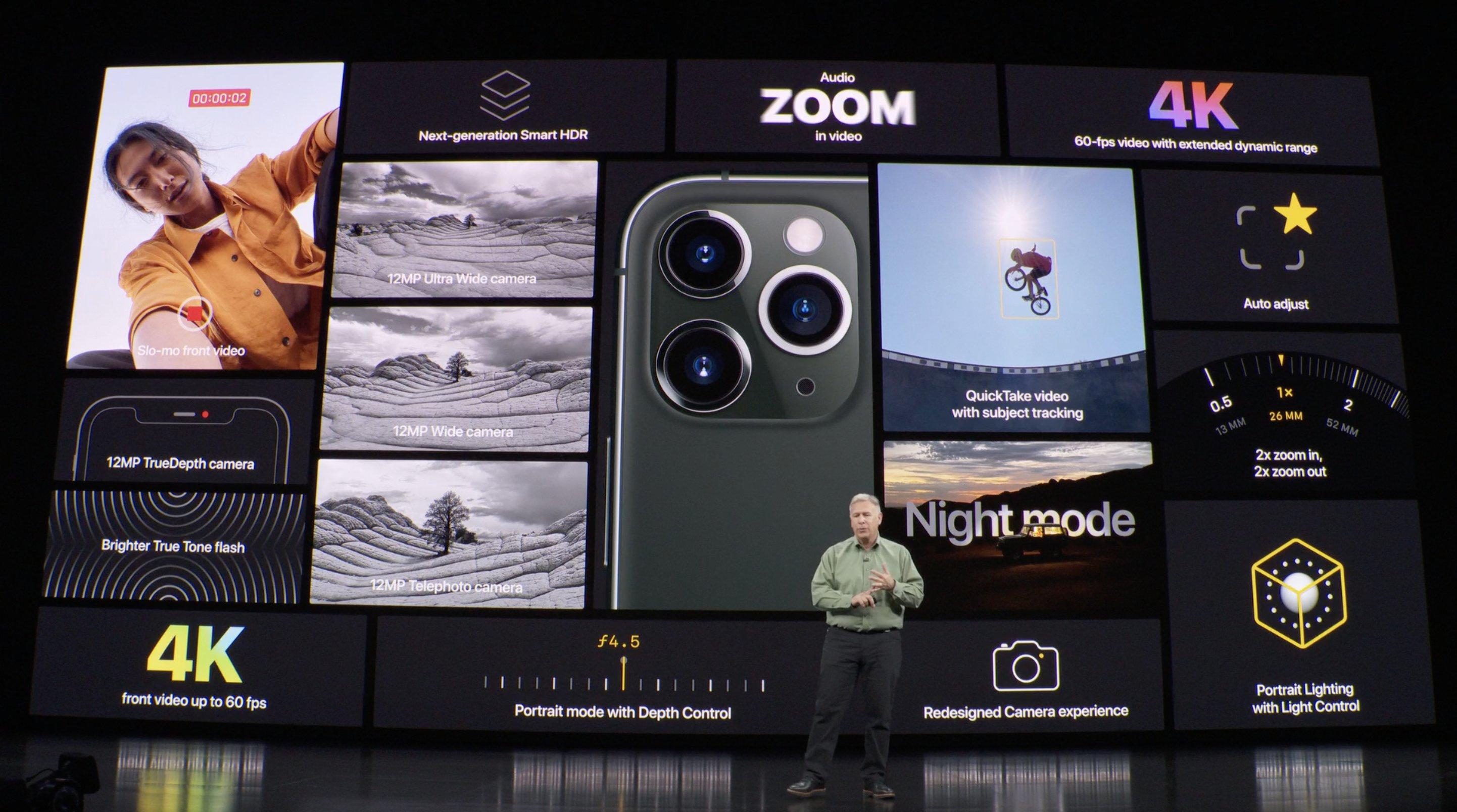 Keynote Septiembre 2019: Phil Schiller resumiendo novedades de la cámara del iPhone 11 Pro