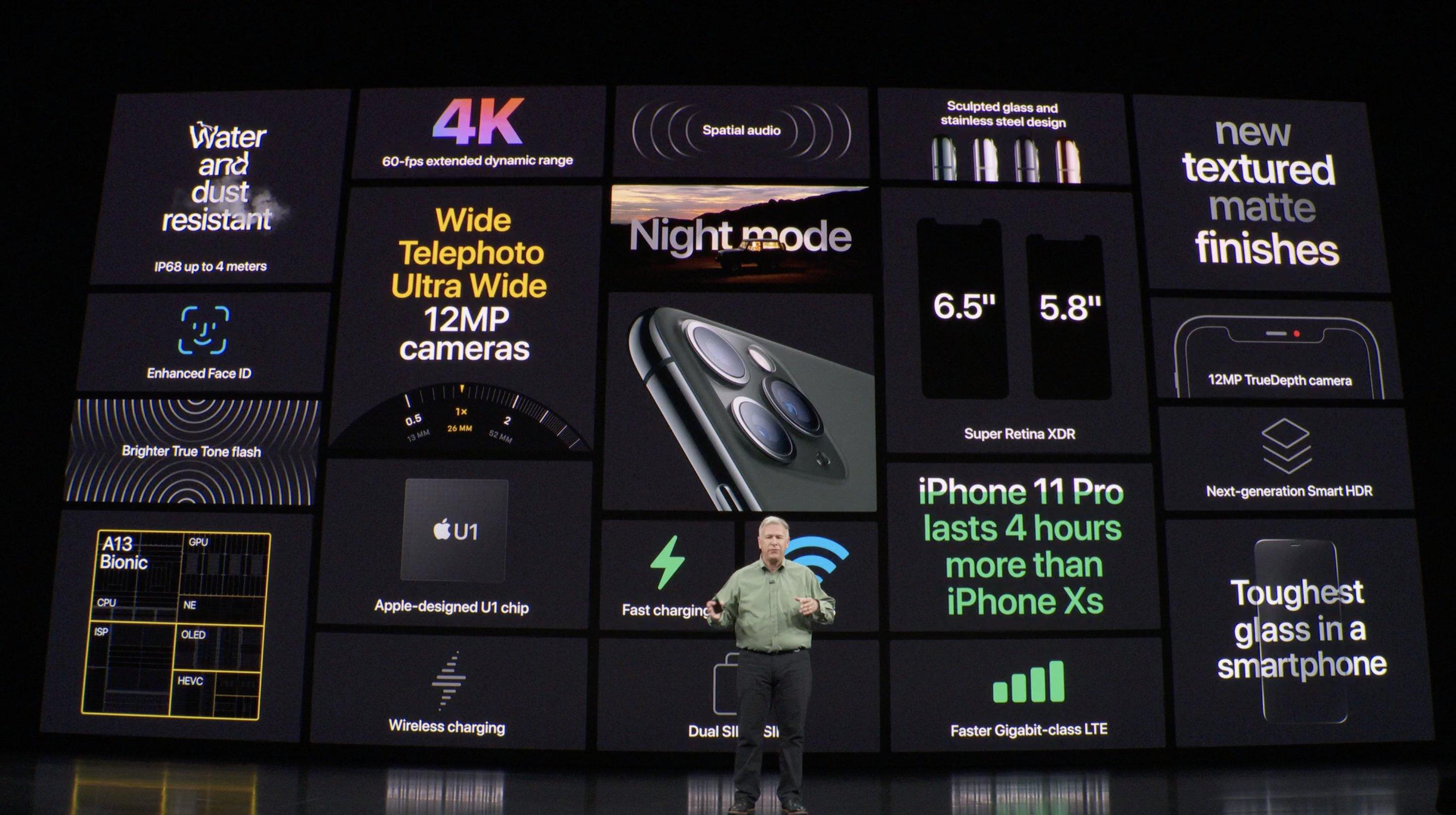 Keynote Septiembre 2019: iPhone 11 Pro resumen características con Phil Schiller