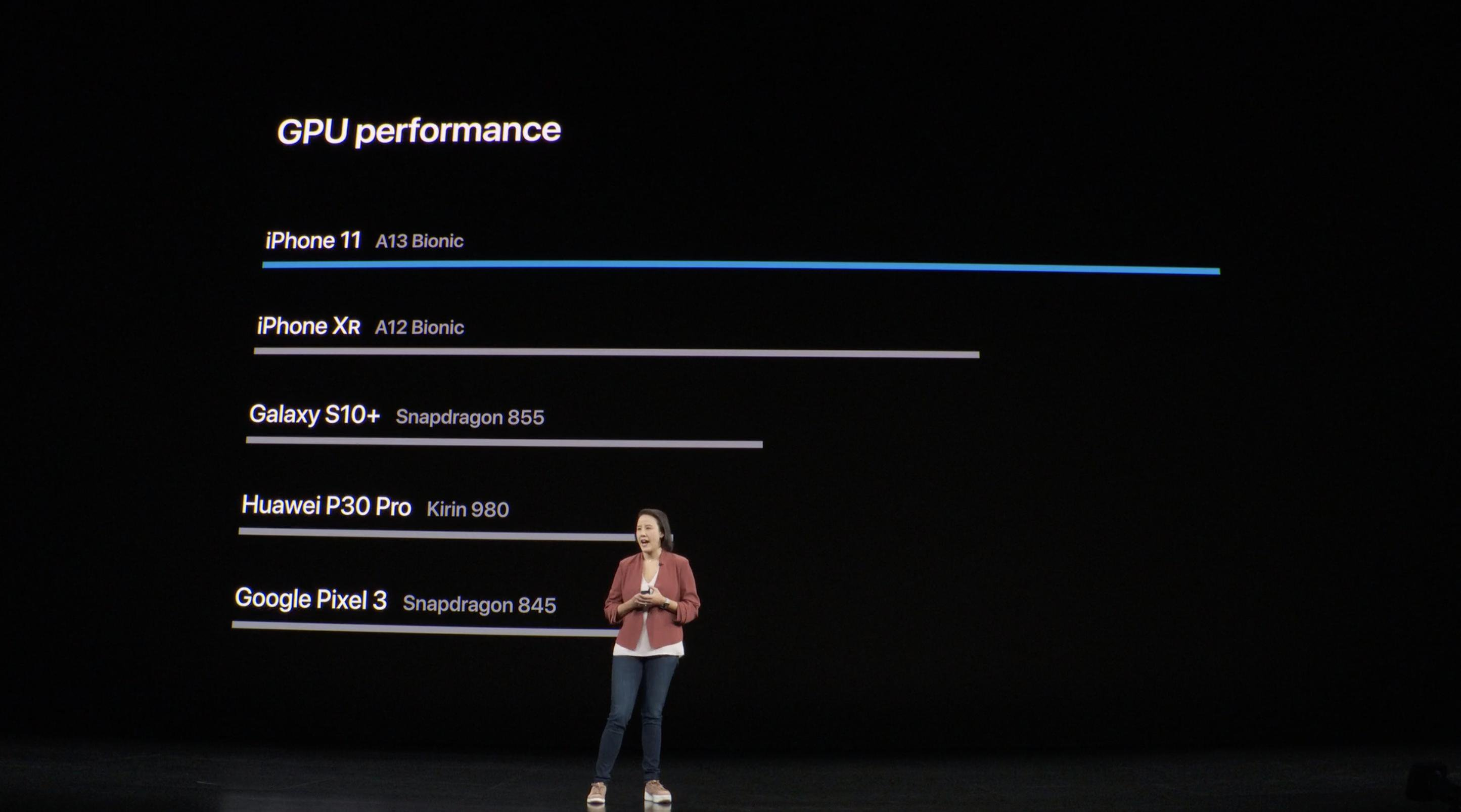 Gráfica comparativa del rendimiento y velocidad que da una GPU (chip gráfico) de Apple comparada con la competencia y el A12 (Keynote)
