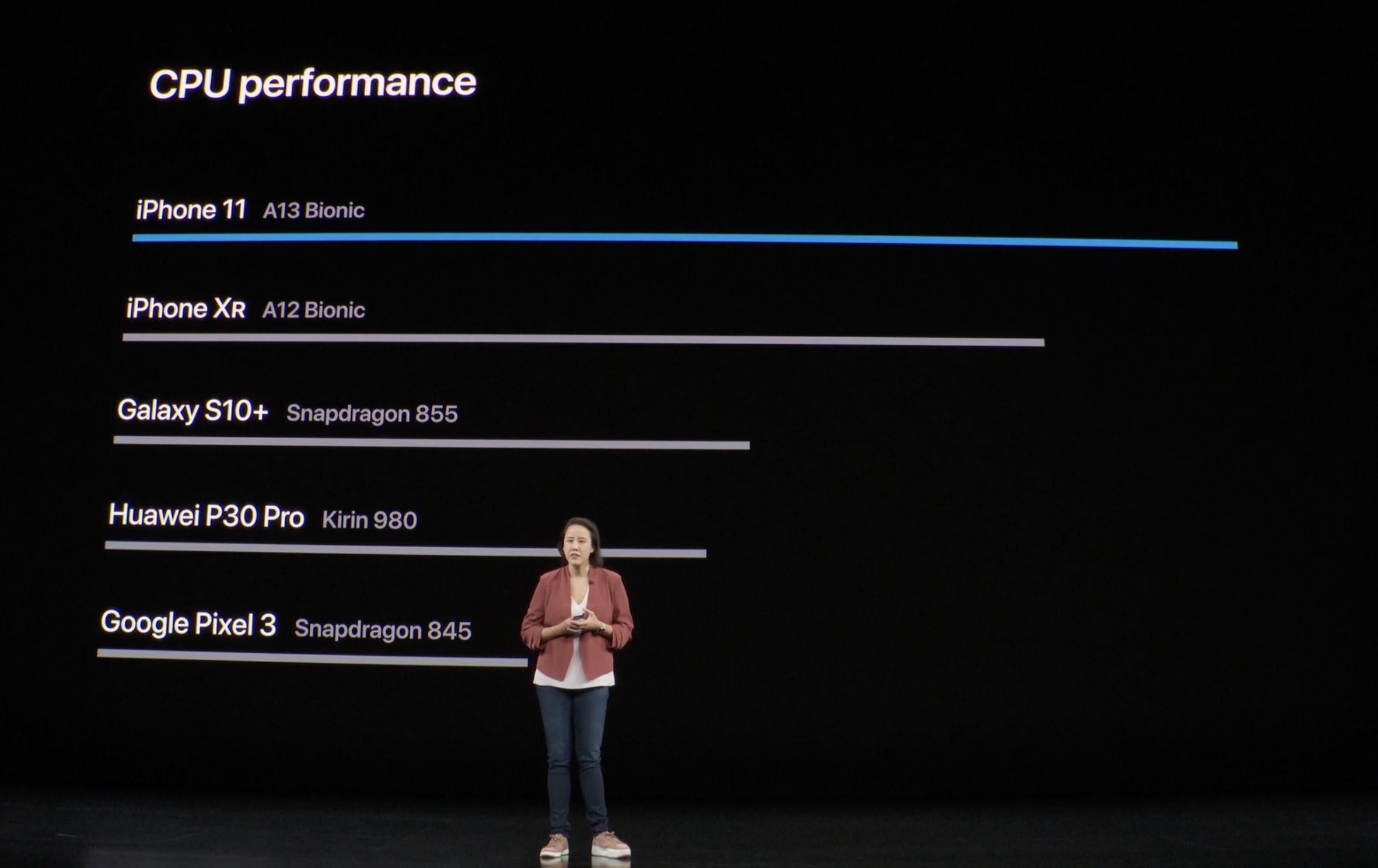 Gráfica comparativa de rendimiento del A13 comparado con smartphones Android y el A12 (Keynote)