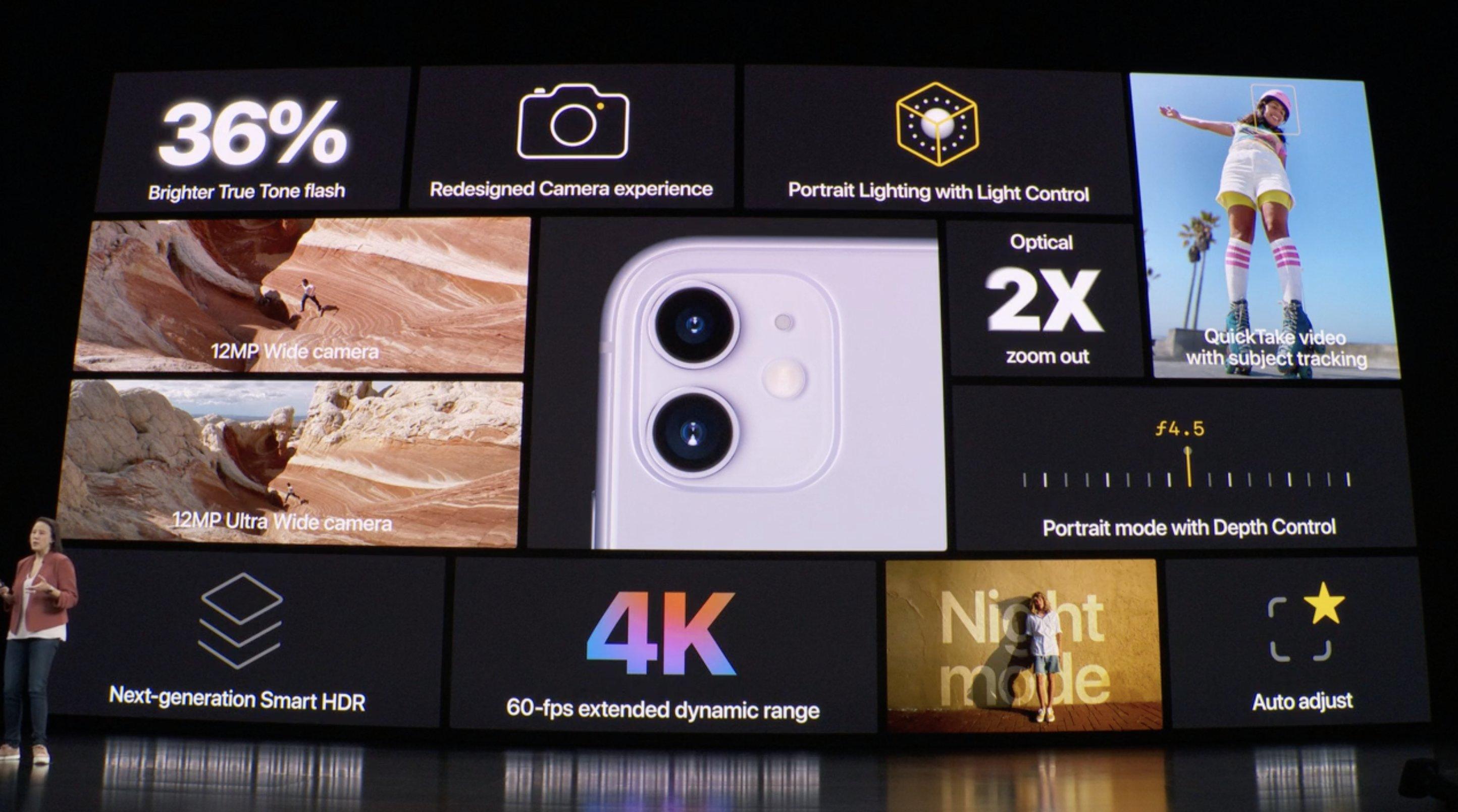 Resumen de datos de las cámaras del iPhone 11