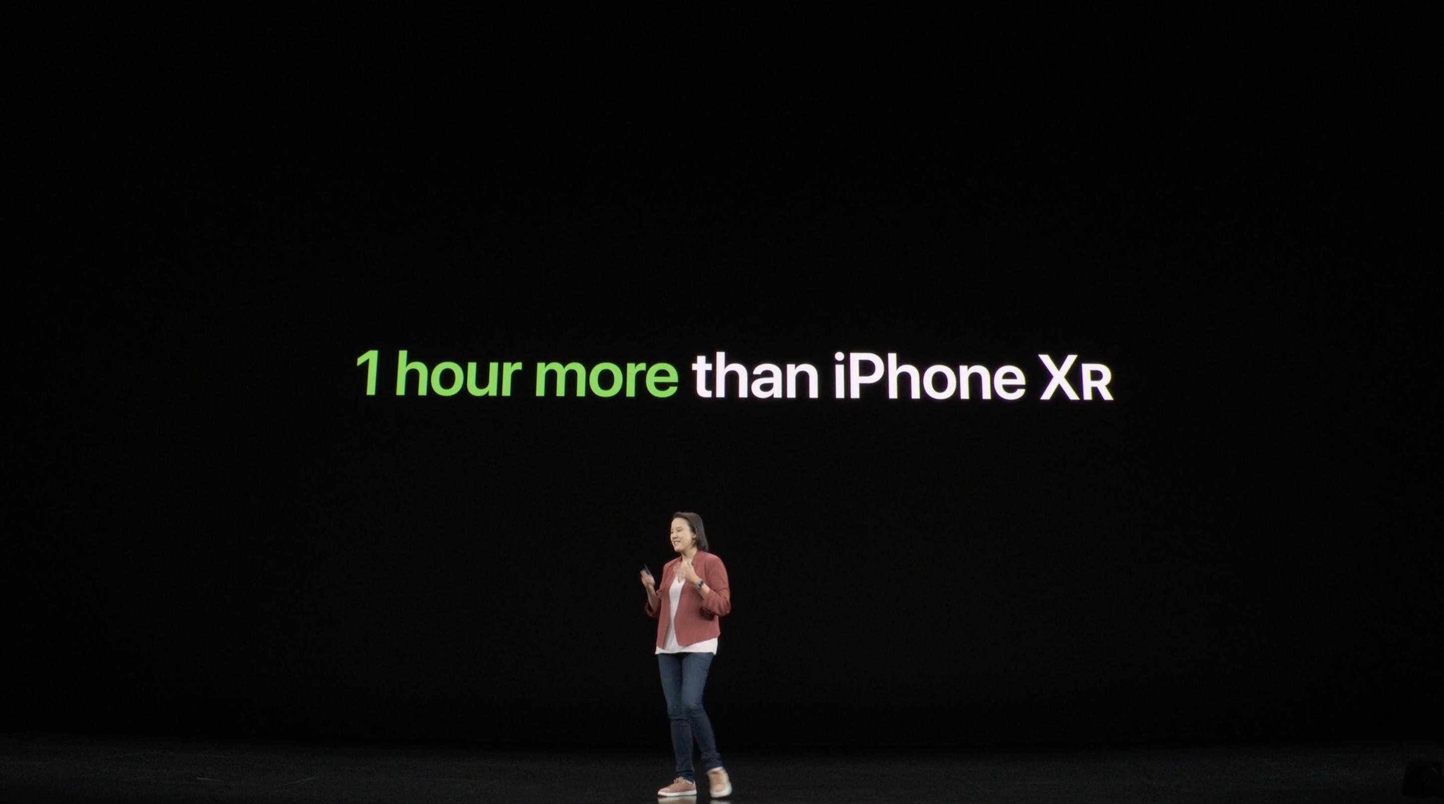 Una hora más de batería en el iPhone 11