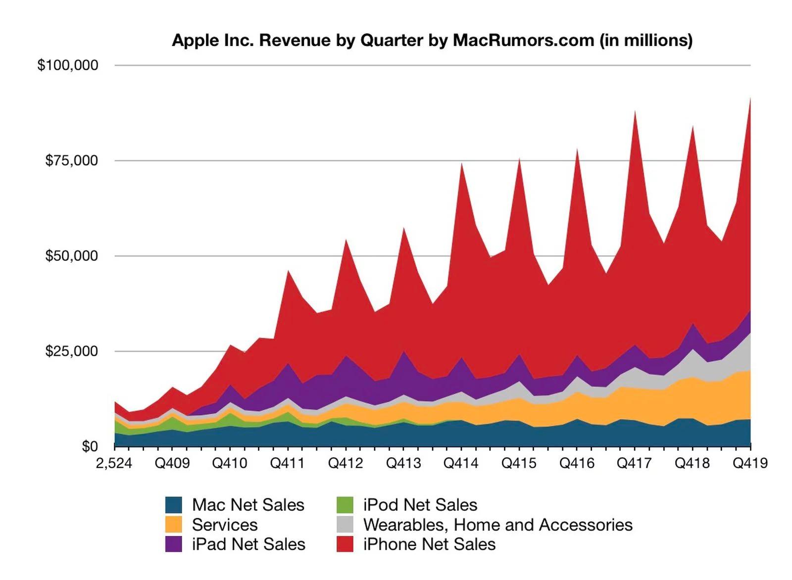 Resultados de ventas de octubre, noviembre y diciembre de 2020