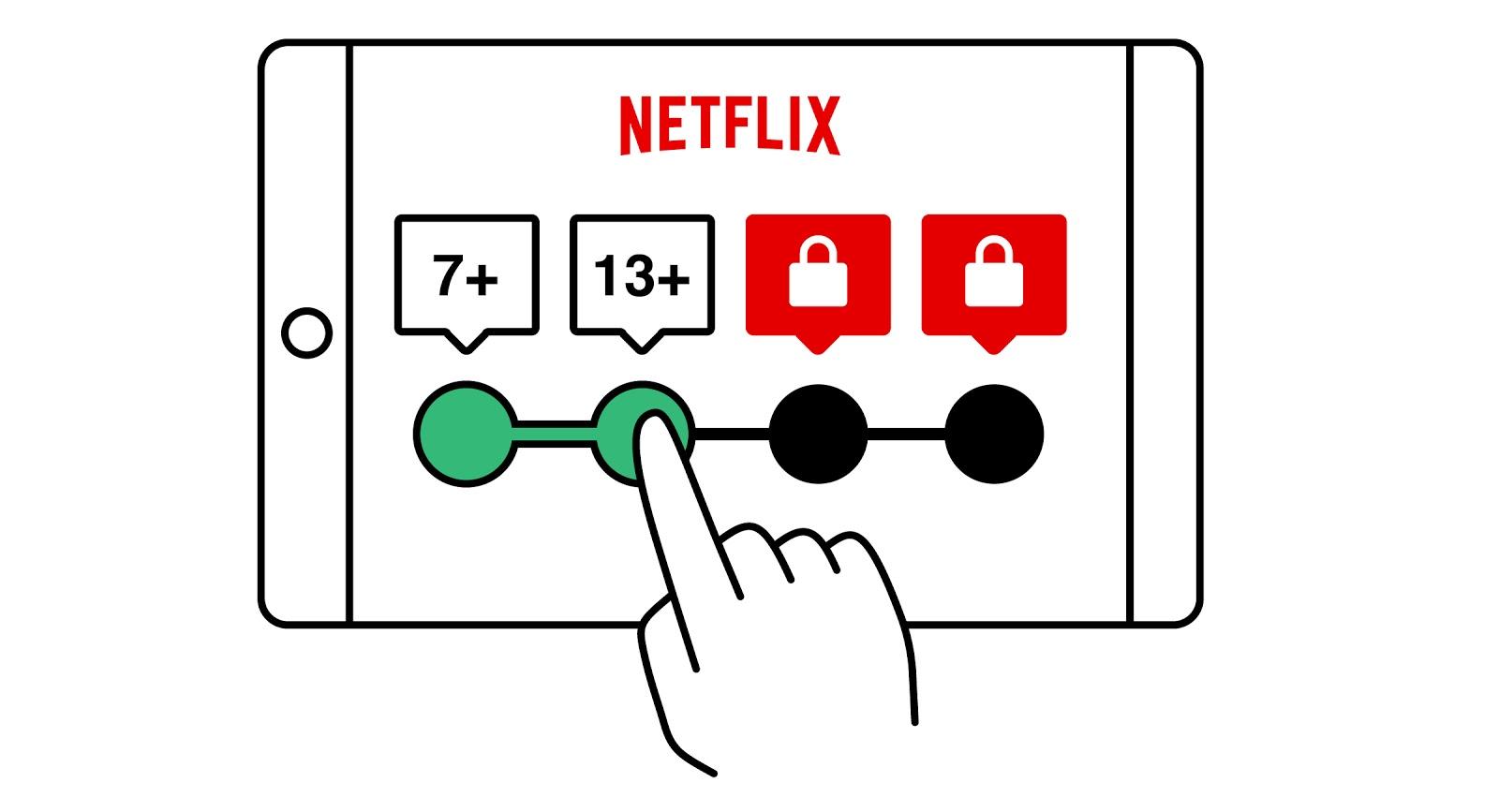 Poniendo una clave al perfil de Netflix